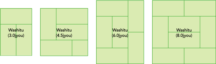 What do Japanese Apartment Layout Terms Mean?
