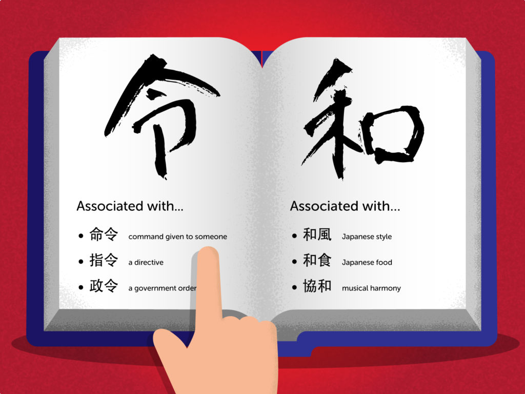 Reiwa and related kanji.